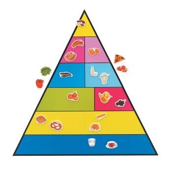 Magnetyczna piramida