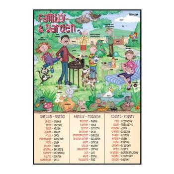 Plansze tematyczne - J. angielski - Family & Garden