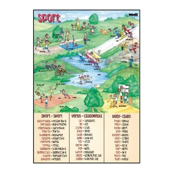 Plansze tematyczne - J. angielski - Sport