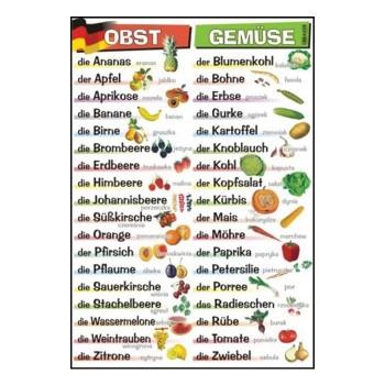 Plansze tematyczne - J. niemiecki - Obst und Gemüse