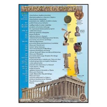 Plansze tematyczne - historia powszechna - Starożytny Grecja