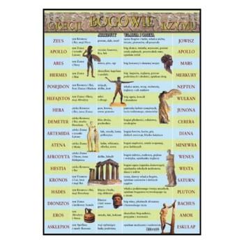 Plansze tematyczne - historia powszechna - Bogowie Grecji i Rzymu