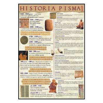 Plansze tematyczne - historia powszechna - Historia pisma