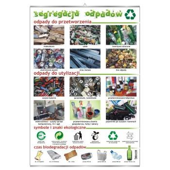 Plansza - Segregacja odpadów