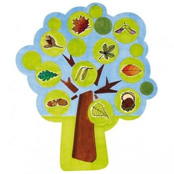 Stemple Liście drzew