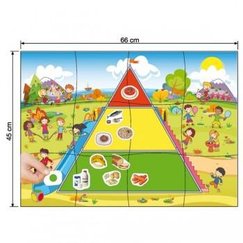 Piramida jedzenia