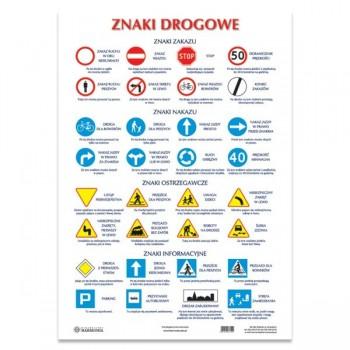 Plansze Znaki drogowe / Przepisy ruchu drogowego