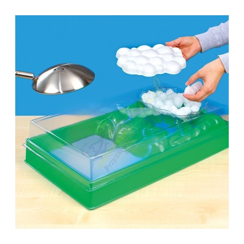 Obieg wody - symulator