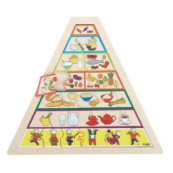 Piramida zdrowego pożywienia