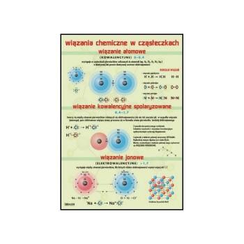 Plansza - Chemia - wiązania chemiczne w cząsteczce 70x100cm