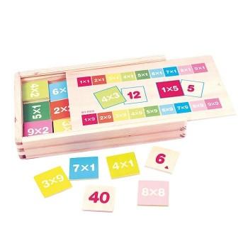 Tabliczki do działań - mnożenie / dzielenie