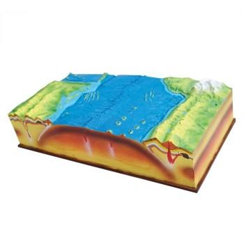 Ukształtowanie terenu w przekroju - płyta tektoniczna