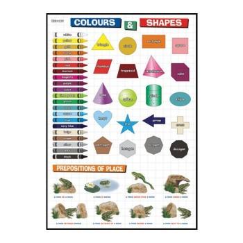 Plansze tematyczne - J. angielski - Colours & shapes