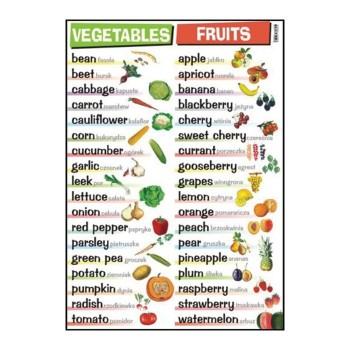 Plansze tematyczne - J. angielski - Fruits & Vegetables