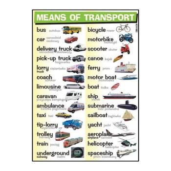 Plansze tematyczne - J. angielski - Means of transport