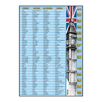 Plansze tematyczne - J. angielski - Irregular verbs 1 (be... mean)