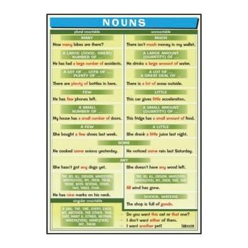 Plansze tematyczne - J. angielski - Nouns