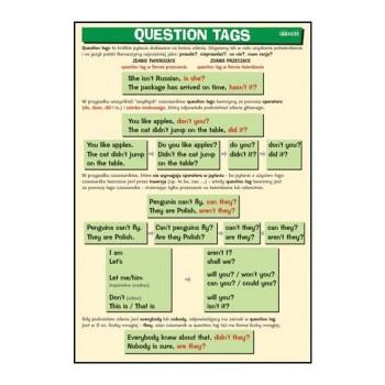 Plansze tematyczne - J. angielski - Question Tags