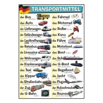 Plansze tematyczne - J. niemiecki - Transportmittel