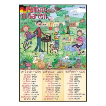 Plansze tematyczne - J. niemiecki - Familie im Garten