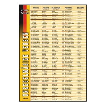 Plansze tematyczne - J. angielski - The alphabet