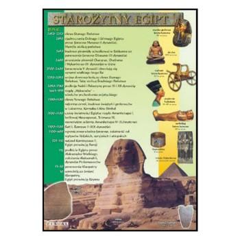 Plansze tematyczne - historia powszechna - Starożytny Egipt