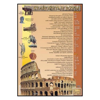 Plansze tematyczne - historia powszechna - Starożytny Rzym