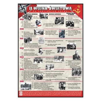 Plansze tematyczne - historia powszechna - II wojna światowa