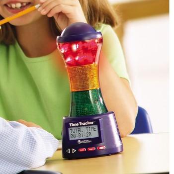 Obserwator czasu - adapter