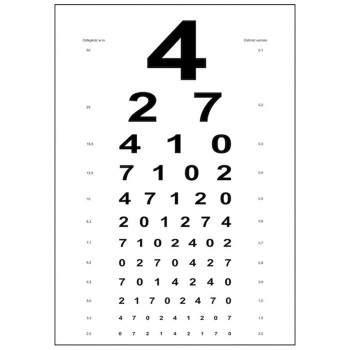 Tablica Snellena do badania wzorku - Cyfry