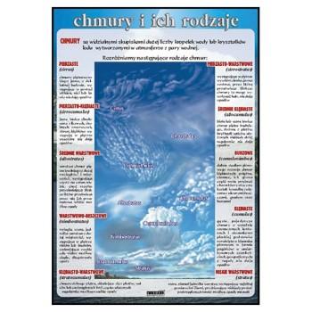 Plansza edukacyjna - Chmury...