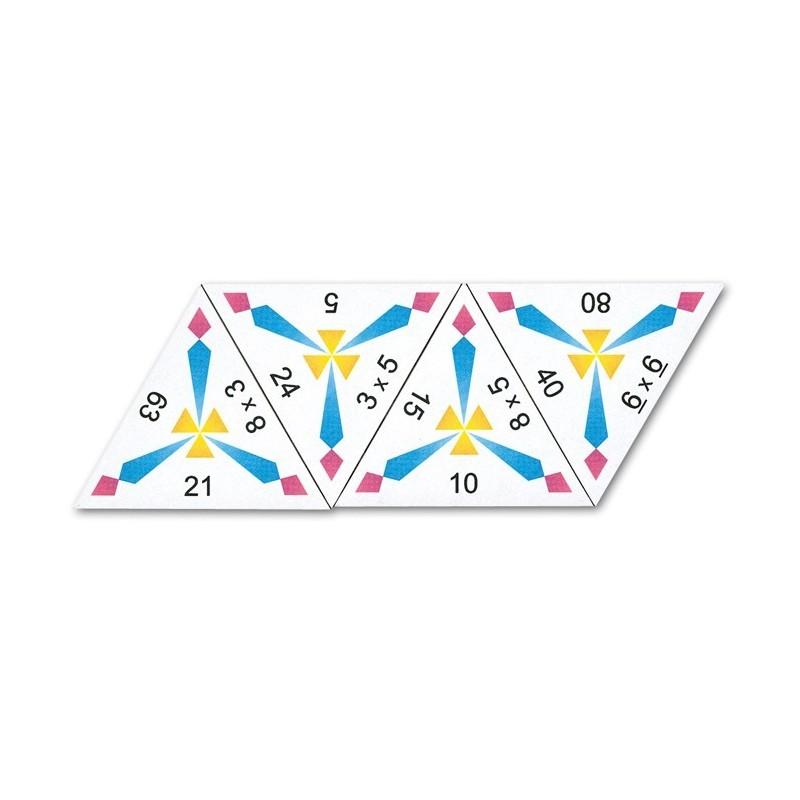 Schubitrix - Tabliczka mnożenia