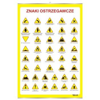 Plansze - Bezpieczeństwo ruchu drogowego - Znaki ostrzegawcze