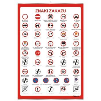 Plansze - Bezpieczeństwo ruchu drogowego - Znaki zakazu