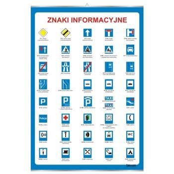 Plansze - Bezpieczeństwo ruchu drogowego - Znaki informacyjne A