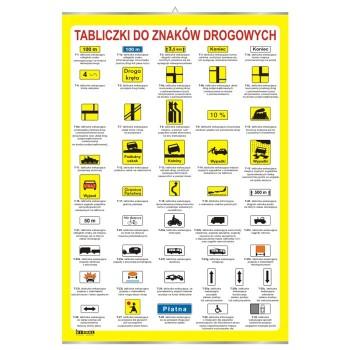 Plansze - Bezpieczeństwo ruchu drogowego - Tabliczki do znaków drogowych