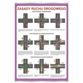 Plansze - Bezpieczeństwo ruchu drogowego - Zasady ruchu drogowego A