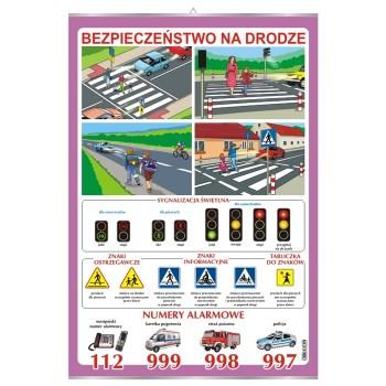 Plansze - Bezpieczeństwo ruchu drogowego - Bezpieczeństwo na drodze