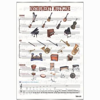 Plansza - Instrumenty muzyczne