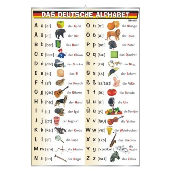 Plansze tematyczne - J. niemiecki - Das Deutsche Alphabet