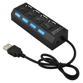 Rozgałęźnik USB