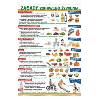 Plansza - Biologia - Układ pokarmowy  70x100cm