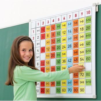 Magnetyczna tablica - tabliczka mnożenia