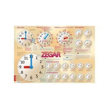 Plansza edukacyjna - Zegar