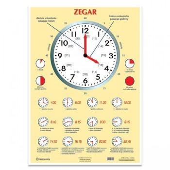 Plansza Zegar