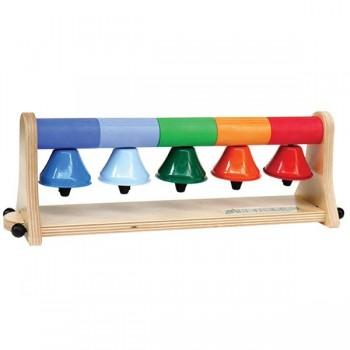 Dzwonki na podstawie